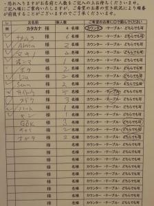 First exam